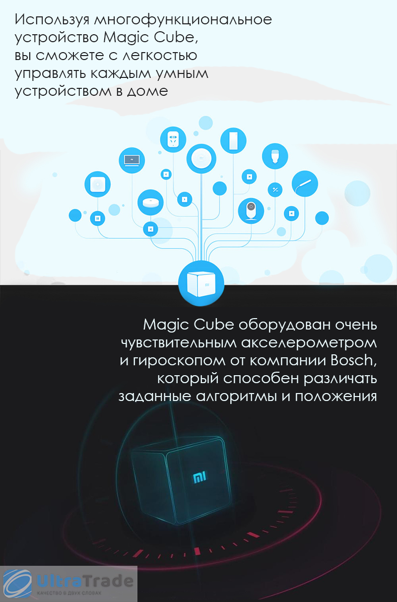 Контроллер Xiaomi Mi Smart Home Magic Cube Blue