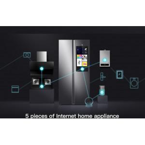 Комплекты Комплект Бытовой Техники для Умного дома из 5 предметов Xiaomi Viomi Package Deals 5 pieces of Internet Home Appliance фото